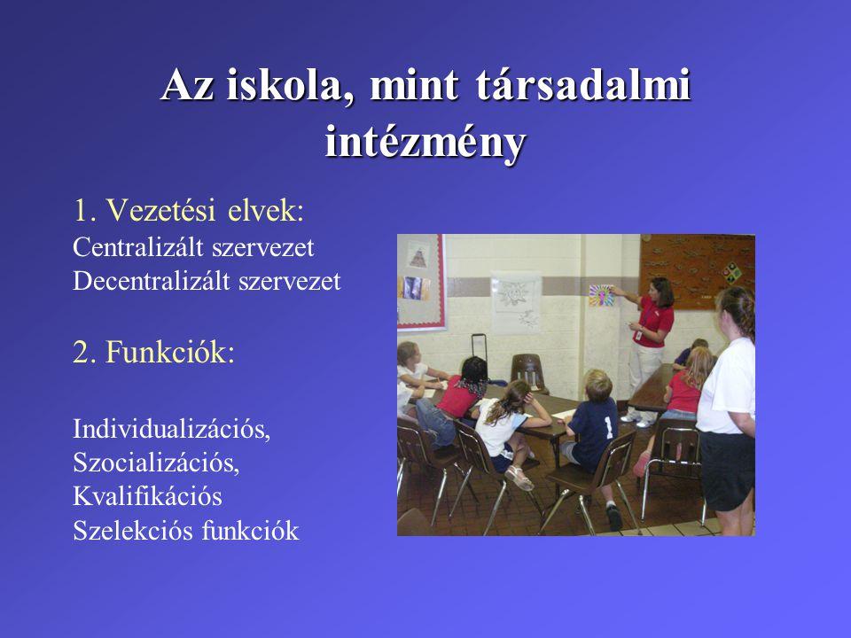 Az iskola, mint társadalmi intézmény 1. Vezetési elvek: Centralizált szervezet Decentralizált szervezet 2. Funkciók: Individualizációs, Szocializációs
