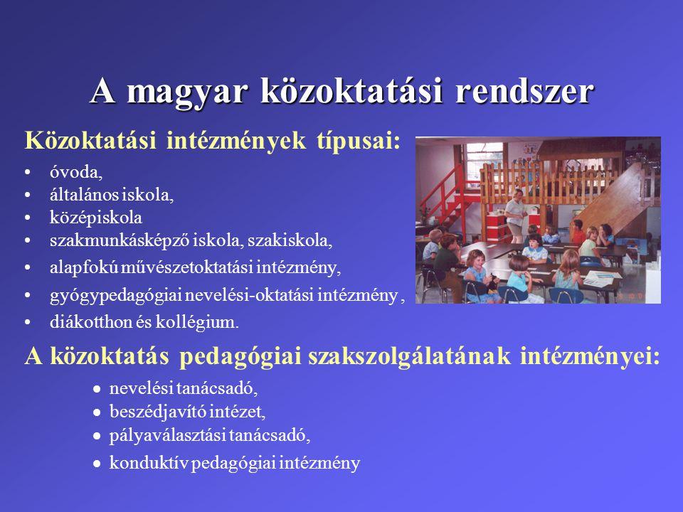 A magyar közoktatási rendszer Közoktatási intézmények típusai: •óvoda, •általános iskola, •középiskola •szakmunkásképző iskola, szakiskola, •alapfokú