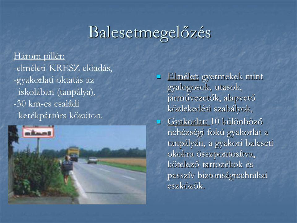 Balesetmegelőzés  Elmélet: gyermekek mint gyalogosok, utasok, járművezetők, alapvető közlekedési szabályok,  Gyakorlat: 10 különböző nehézségi fokú