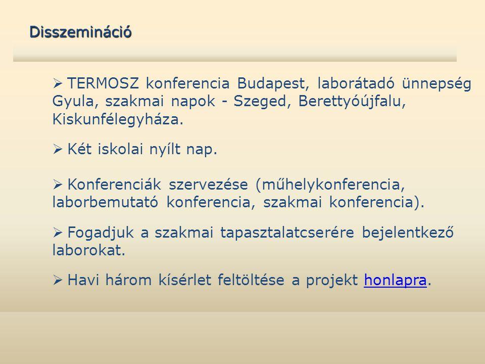  TERMOSZ konferencia Budapest, laborátadó ünnepség Gyula, szakmai napok - Szeged, Berettyóújfalu, Kiskunfélegyháza.  Két iskolai nyílt nap.  Konfer
