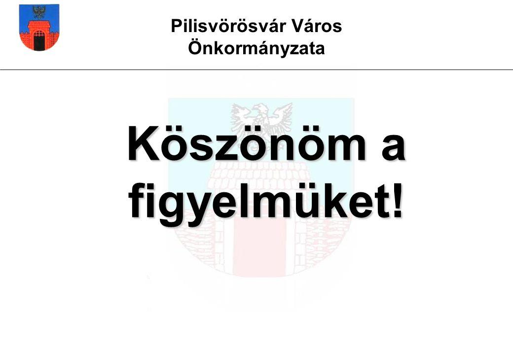 Pilisvörösvár Város Önkormányzata Köszönöm a figyelmüket!