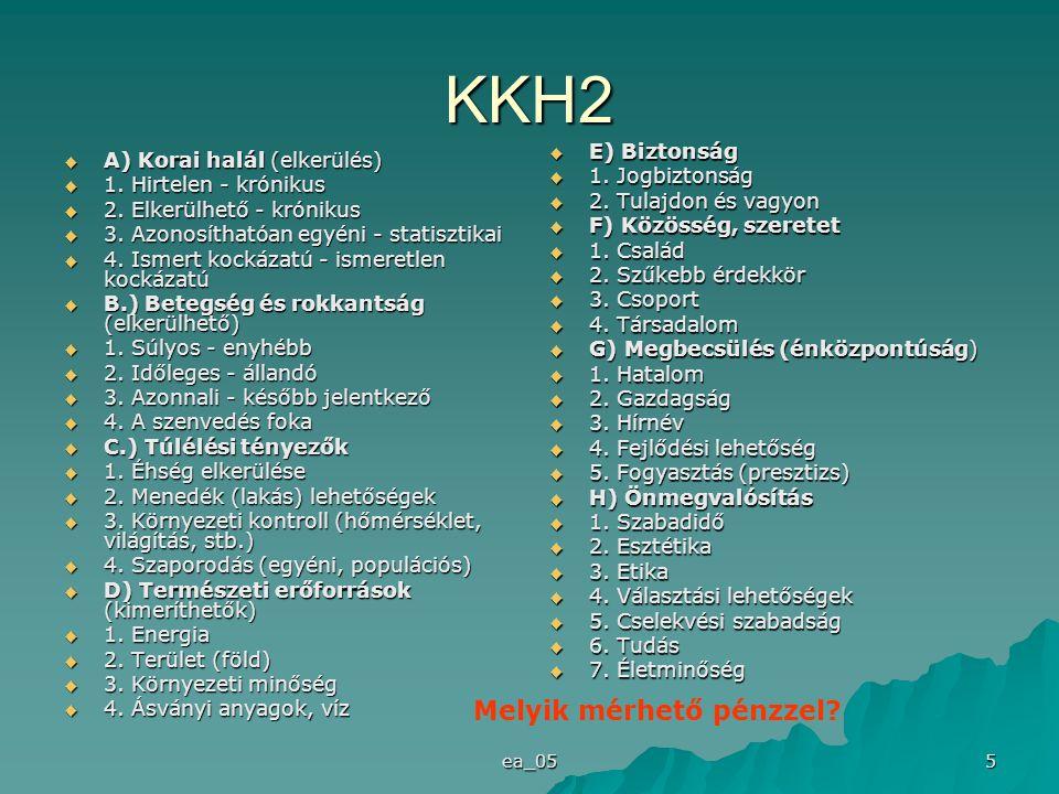 ea_05 5 KKH2  A) Korai halál (elkerülés)  1. Hirtelen - krónikus  2. Elkerülhető - krónikus  3. Azonosíthatóan egyéni - statisztikai  4. Ismert k