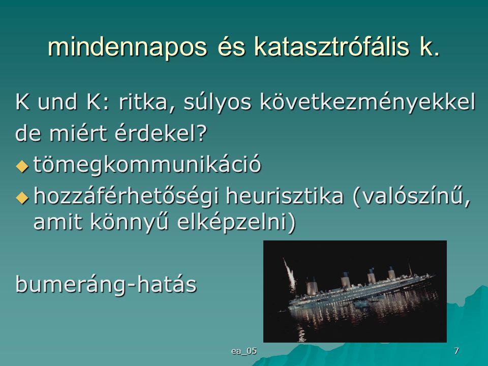 ea_05 7 mindennapos és katasztrófális k. K und K: ritka, súlyos következményekkel de miért érdekel?  tömegkommunikáció  hozzáférhetőségi heurisztika