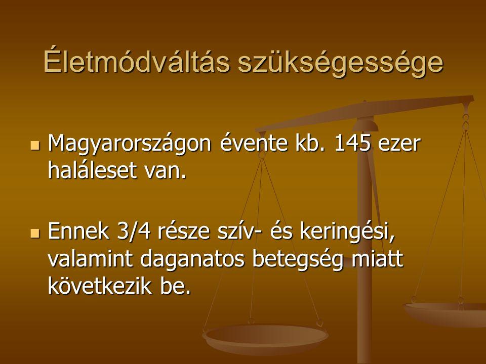 Életmódváltás szükségessége  Magyarországon évente kb. 145 ezer haláleset van.  Ennek 3/4 része szív- és keringési, valamint daganatos betegség miat