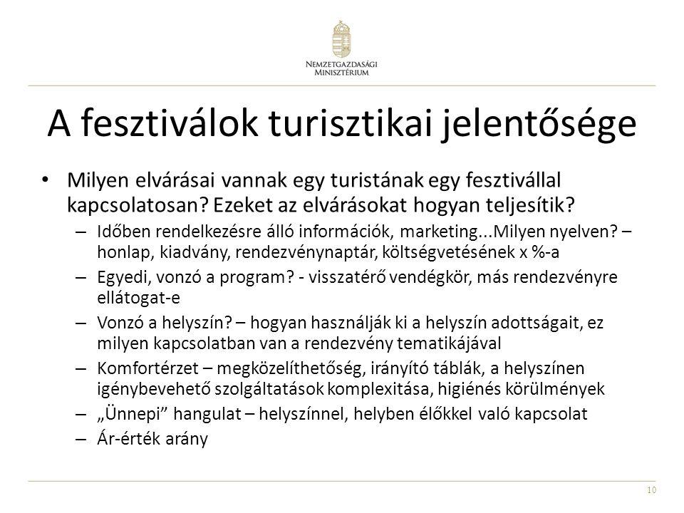 10 A fesztiválok turisztikai jelentősége • Milyen elvárásai vannak egy turistának egy fesztivállal kapcsolatosan.