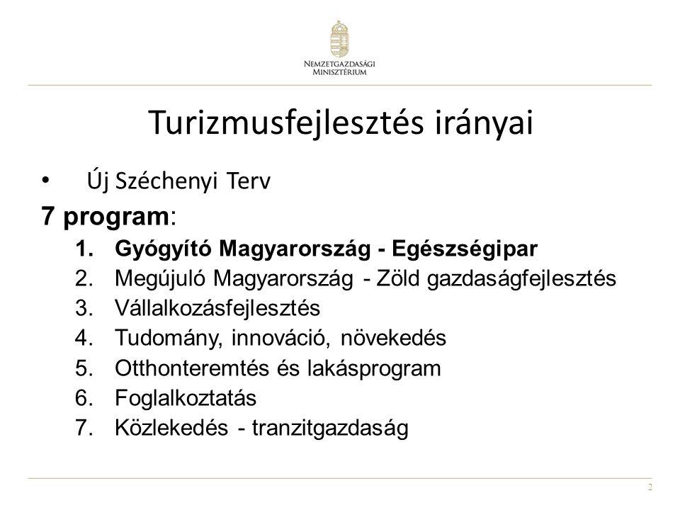 2 Turizmusfejlesztés irányai • Új Széchenyi Terv 7 program: 1.Gyógyító Magyarország - Egészségipar 2.Megújuló Magyarország - Zöld gazdaságfejlesztés 3.Vállalkozásfejlesztés 4.Tudomány, innováció, növekedés 5.Otthonteremtés és lakásprogram 6.Foglalkoztatás 7.Közlekedés - tranzitgazdaság