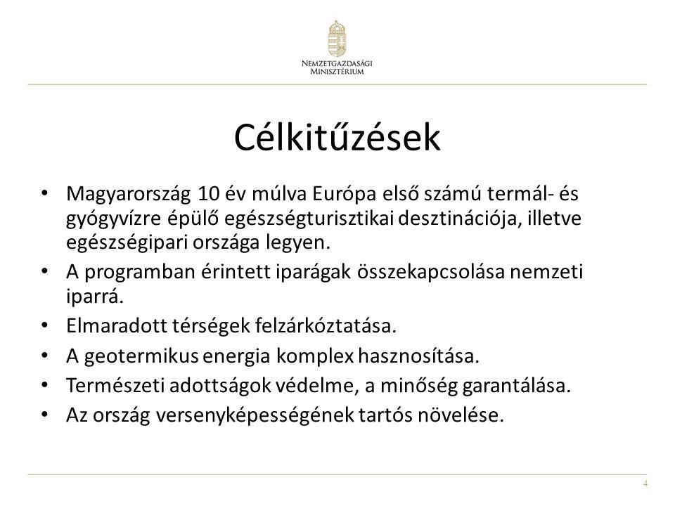 4 Célkitűzések • Magyarország 10 év múlva Európa első számú termál- és gyógyvízre épülő egészségturisztikai desztinációja, illetve egészségipari országa legyen.