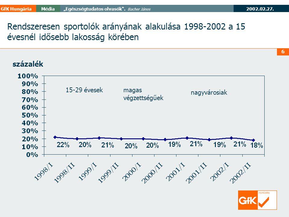 """2002.02.27. GfK HungáriaMédia""""Egészségtudatos olvasók ."""