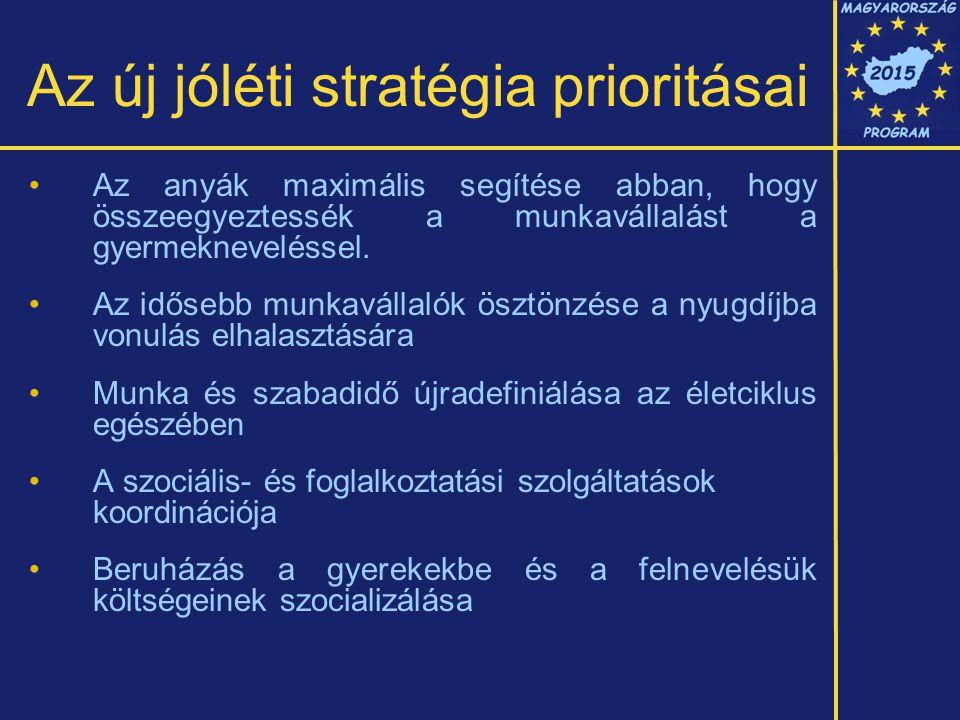 Az új jóléti stratégia prioritásai •Az anyák maximális segítése abban, hogy összeegyeztessék a munkavállalást a gyermekneveléssel.