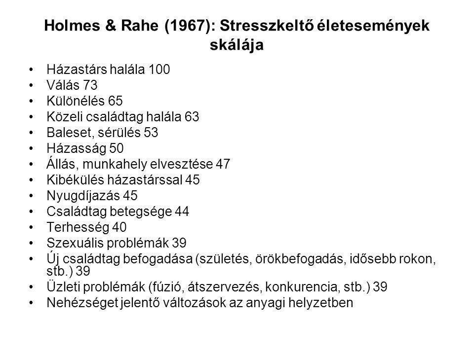 Holmes & Rahe (1967): Stresszkeltő életesemények skálája •Házastárs halála 100 •Válás 73 •Különélés 65 •Közeli családtag halála 63 •Baleset, sérülés 53 •Házasság 50 •Állás, munkahely elvesztése 47 •Kibékülés házastárssal 45 •Nyugdíjazás 45 •Családtag betegsége 44 •Terhesség 40 •Szexuális problémák 39 •Új családtag befogadása (születés, örökbefogadás, idősebb rokon, stb.) 39 •Üzleti problémák (fúzió, átszervezés, konkurencia, stb.) 39 •Nehézséget jelentő változások az anyagi helyzetben