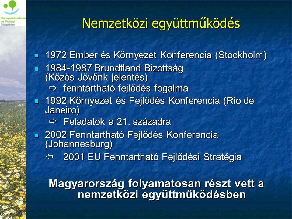 Nemzetközi együttműködés  1972 Ember és Környezet Konferencia (Stockholm)  1984-1987 Brundtland Bizottság (Közös Jövőnk jelentés)  fenntartható fej