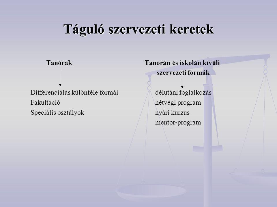 Táguló szervezeti keretek Tanórák Tanórán és iskolán kívüli szervezeti formák Differenciálás különféle formáidélutáni foglalkozás Fakultáció hétvégi p