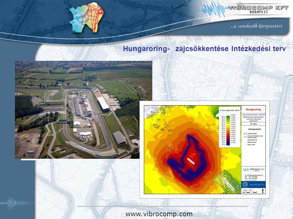Hungaroring- zajcsökkentése Intézkedési terv www.vibrocomp.com