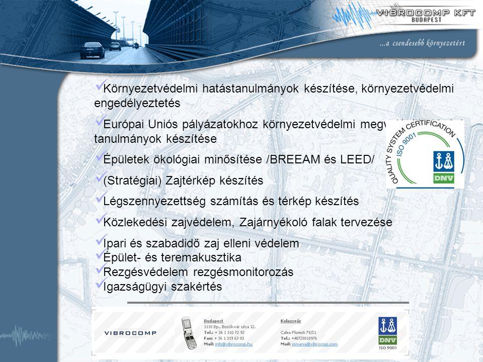  Környezetvédelmi hatástanulmányok készítése, környezetvédelmi engedélyeztetés  Európai Uniós pályázatokhoz környezetvédelmi megvalósíthatósági tanu