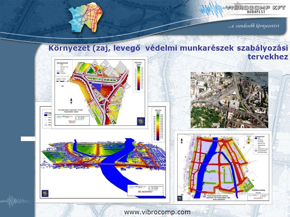 Környezet (zaj, levegő védelmi munkarészek szabályozási tervekhez www.vibrocomp.com
