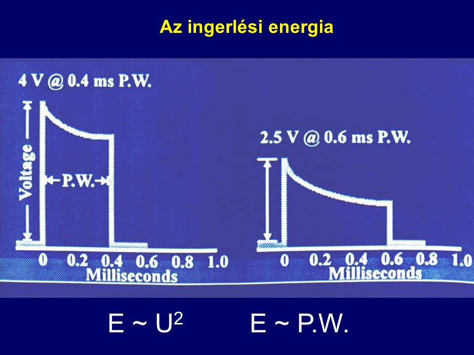 E ~ U 2 E ~ P.W. Az ingerlési energia