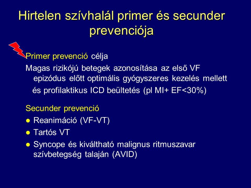 Primer prevenció célja Magas rizikójú betegek azonosítása az első VF epizódus előtt optimális gyógyszeres kezelés mellett és profilaktikus ICD beültet