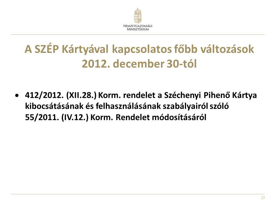 25 A SZÉP Kártyával kapcsolatos főbb változások 2012. december 30-tól  412/2012. (XII.28.) Korm. rendelet a Széchenyi Pihenő Kártya kibocsátásának és