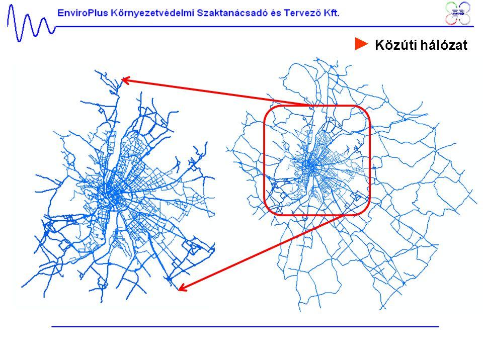 ► Közúti hálózat