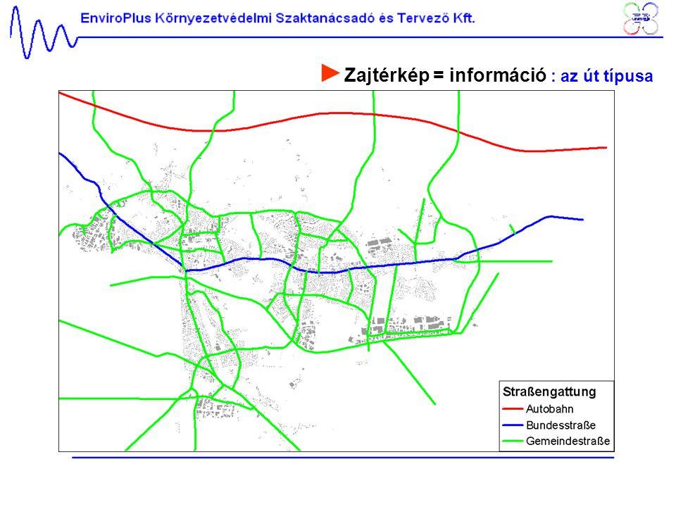 ► Zajtérkép = információ : az út típusa