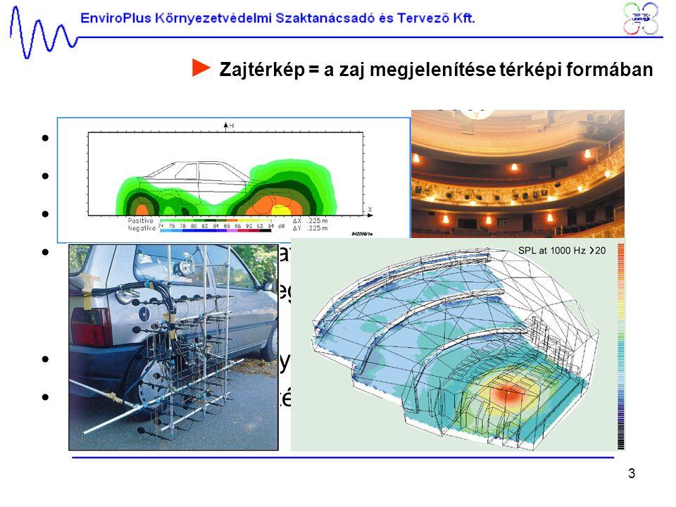 3 •FEM (finite element - végeselem) •BEM (boundary element - peremelem) •SEA (statistical energy analysis - …) •PE (parabolic equation – a hullámegyen