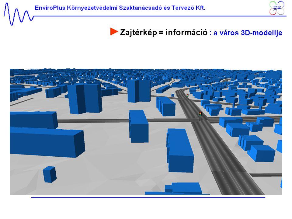 ► Zajtérkép = információ : a város 3D-modellje