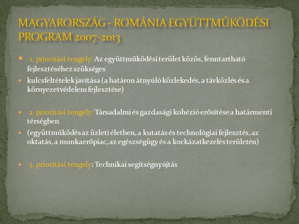  2.5 beavatkozási terület: Közösségek közötti együttműködés  Újító jellegű közös sport- és kulturális rendezvények szervezése, különös tekintettel az etnikai kisebbségi közösségek, köztük a roma kisebbség kultúrájának megőrzésére.