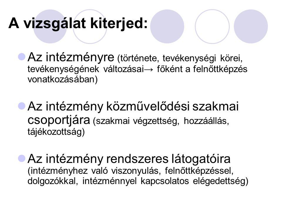 Hivatkozások  Zrinszky László (1995): A felnőttképzés tudománya.