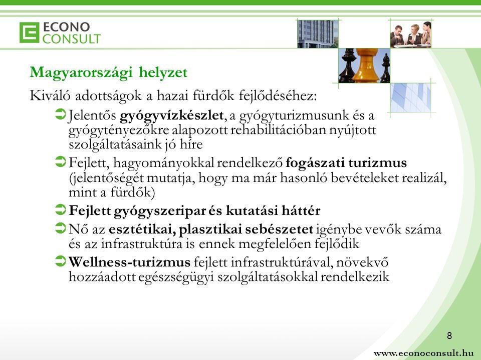 8 Magyarországi helyzet Kiváló adottságok a hazai fürdők fejlődéséhez:  Jelentős gyógyvízkészlet, a gyógyturizmusunk és a gyógytényezőkre alapozott rehabilitációban nyújtott szolgáltatásaink jó híre  Fejlett, hagyományokkal rendelkező fogászati turizmus (jelentőségét mutatja, hogy ma már hasonló bevételeket realizál, mint a fürdők)  Fejlett gyógyszeripar és kutatási háttér  Nő az esztétikai, plasztikai sebészetet igénybe vevők száma és az infrastruktúra is ennek megfelelően fejlődik  Wellness-turizmus fejlett infrastruktúrával, növekvő hozzáadott egészségügyi szolgáltatásokkal rendelkezik www.econoconsult.hu