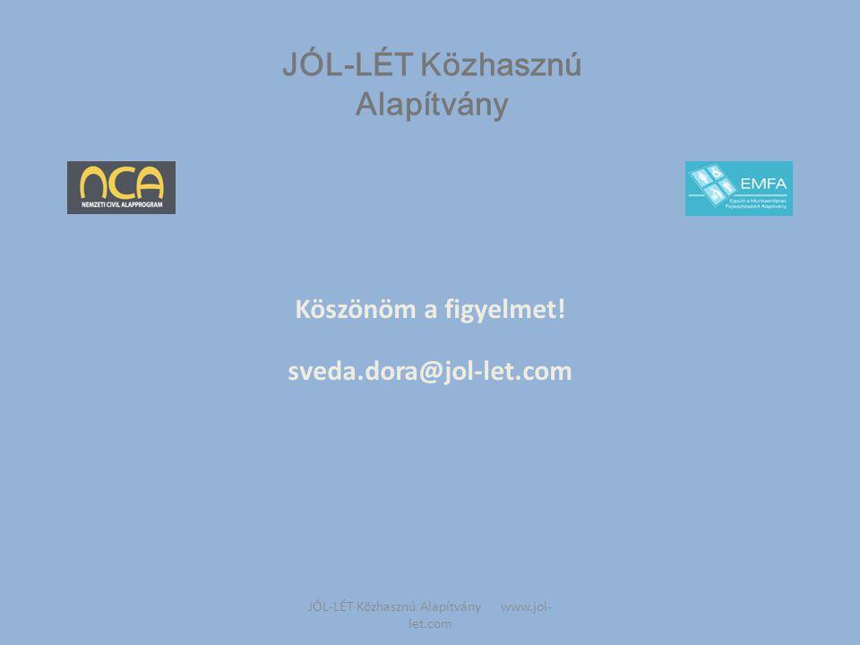 JÓL-LÉT Közhasznú Alapítvány www.jol- let.com JÓL-LÉT Közhasznú Alapítvány Köszönöm a figyelmet.
