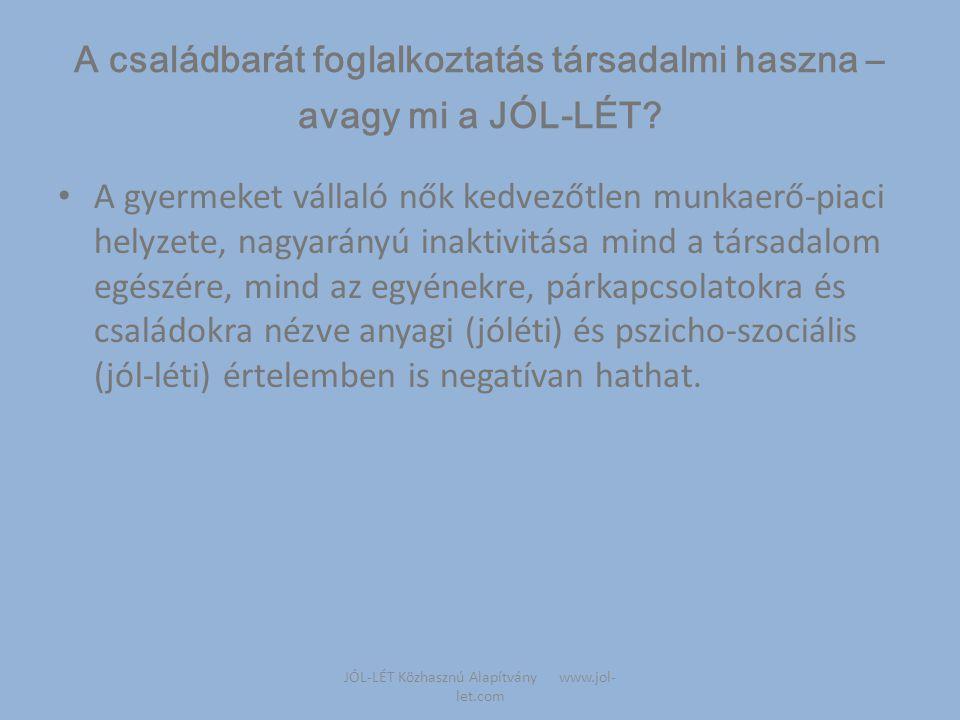 JÓL-LÉT Közhasznú Alapítvány www.jol- let.com AZ ATIPIKUS FOGLALKOZTATÁS A NEMEK KÖZTI ESÉLYEGYENLŐSÉG TÜKRÉBEN Az atipikus munkaformák a nemi szerepek újraértékelése nélkül nem segítik elő a nemek közti egyenlőség elérését Milyen egyenlőség elérése a cél.