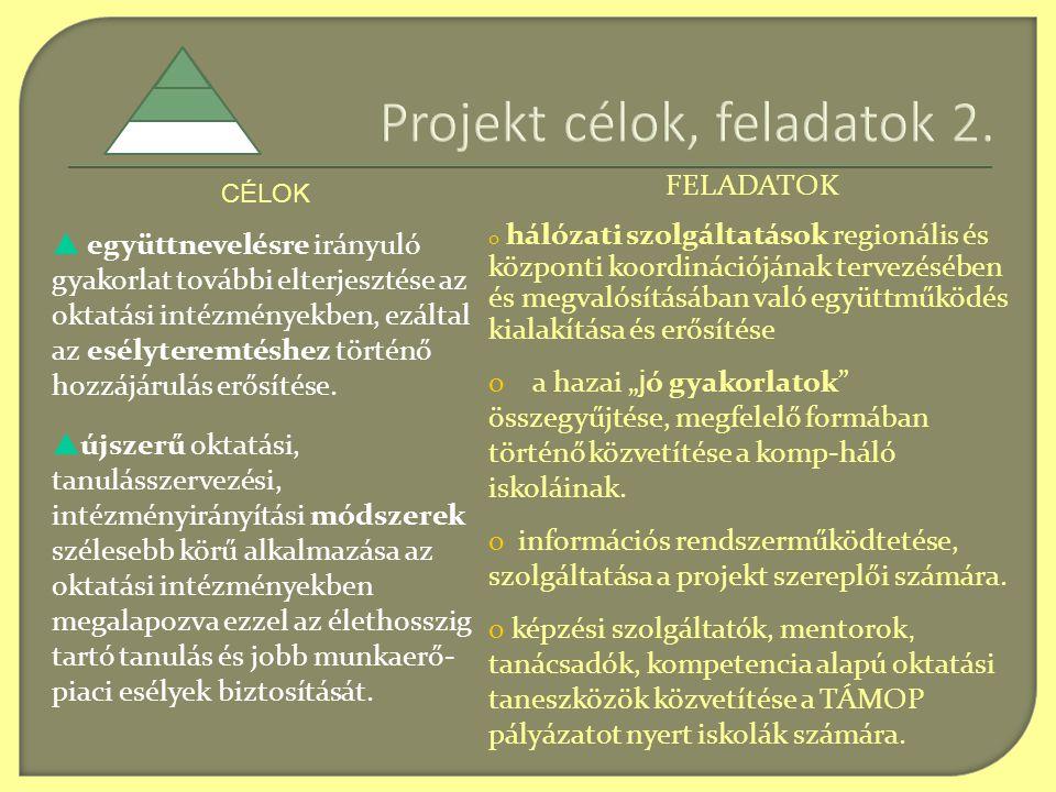 Projekt célok és feladatok 3.