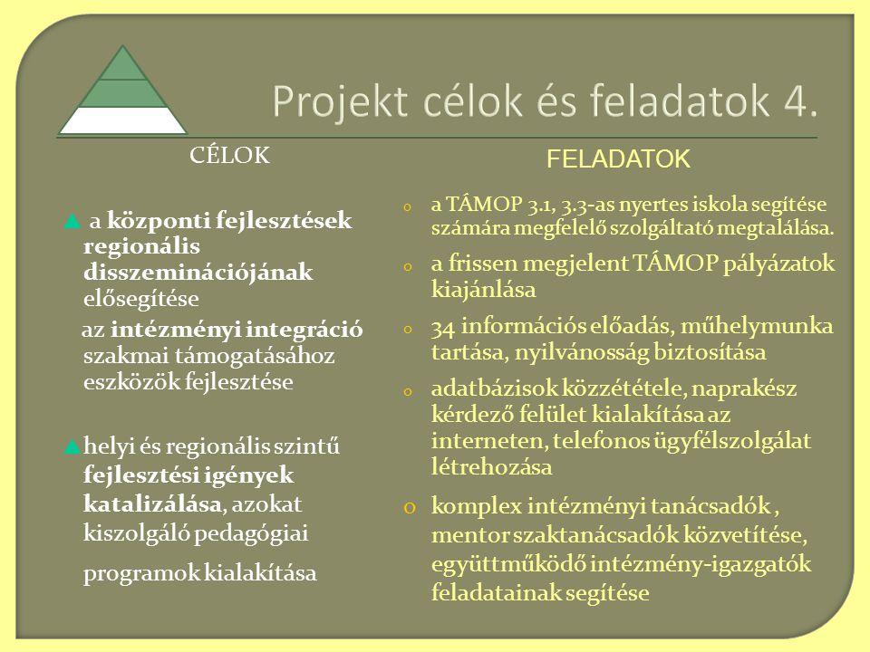 A konzorciumi tagok bemutatása Szabolcs-Szatmár Bereg Megyei Önkormányzat Megyei Pedagógiai, Közművelődési és Képzési Intézete Alaptevékenység:  pedagógiai szakszolgálat ellátása  pedagógiai szakmai szolgáltatás  szakképzési szakmai szolgáltatás  közművelődési szakmai tanácsadás és szolgáltatás  egyéb kiegészítő tevékenységek: pl.