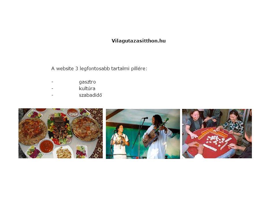Vilagutazasitthon.hu A website ezen kívül még az alábbi témákban nyújt tájékoztatást.