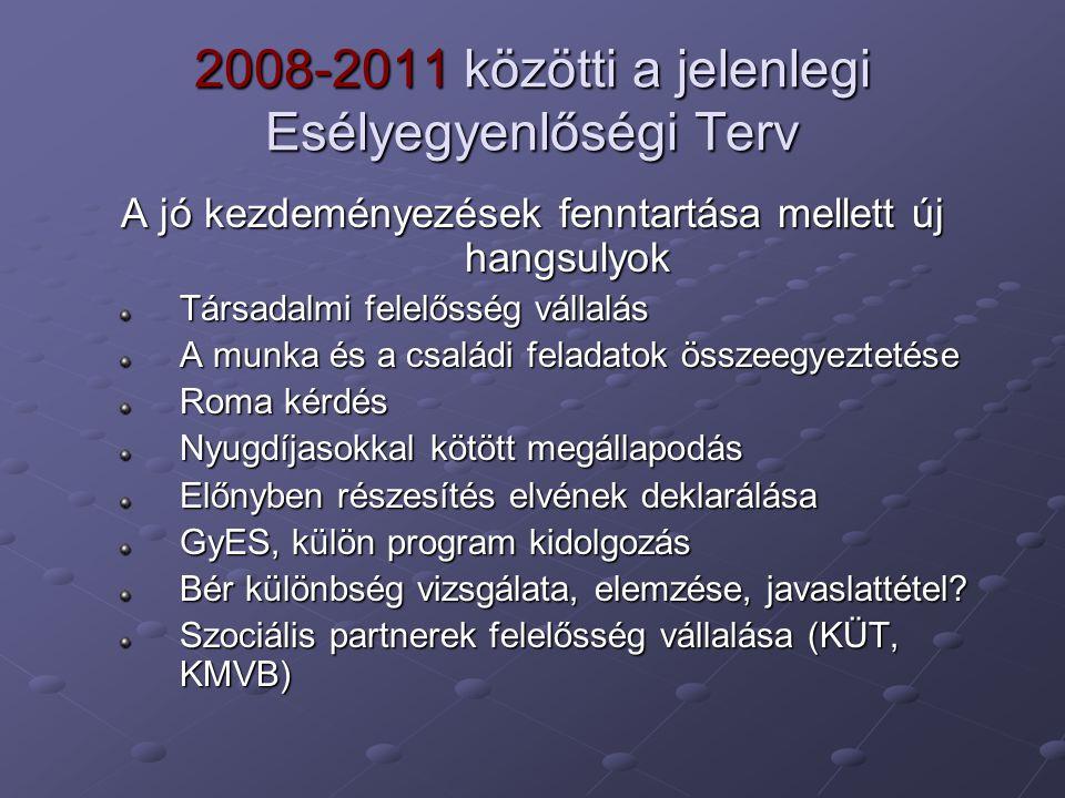 2008-2011 közötti a jelenlegi Esélyegyenlőségi Terv A jó kezdeményezések fenntartása mellett új hangsulyok Társadalmi felelősség vállalás A munka és a