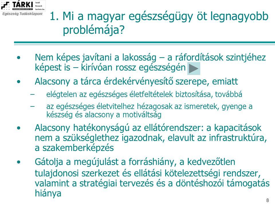 8 1. Mi a magyar egészségügy öt legnagyobb problémája? •Nem képes javítani a lakosság – a ráfordítások szintjéhez képest is – kirívóan rossz egészségé