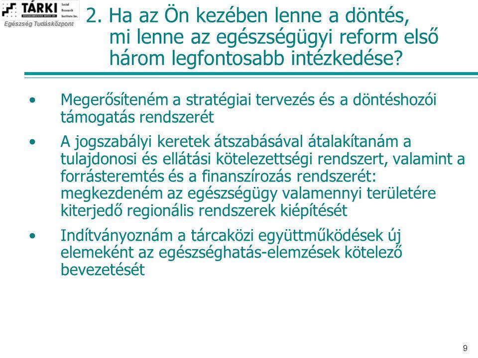 Egészség Tudásközpont 9 2. Ha az Ön kezében lenne a döntés, mi lenne az egészségügyi reform első három legfontosabb intézkedése? •Megerősíteném a stra