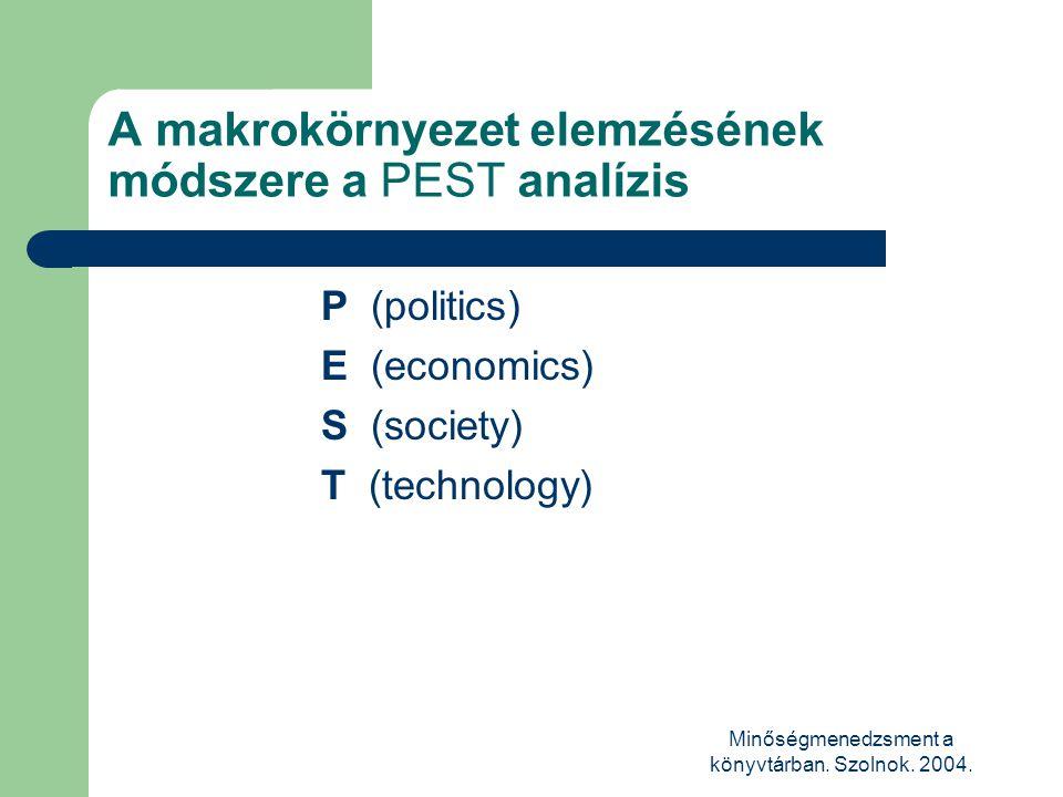 Minőségmenedzsment a könyvtárban. Szolnok. 2004. A makrokörnyezet elemzésének módszere a PEST analízis P (politics) E (economics) S (society) T (techn