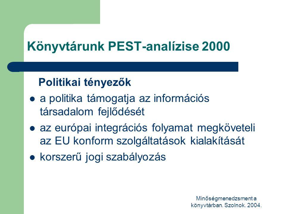 Minőségmenedzsment a könyvtárban. Szolnok. 2004. Könyvtárunk PEST-analízise 2000 Politikai tényezők  a politika támogatja az információs társadalom f