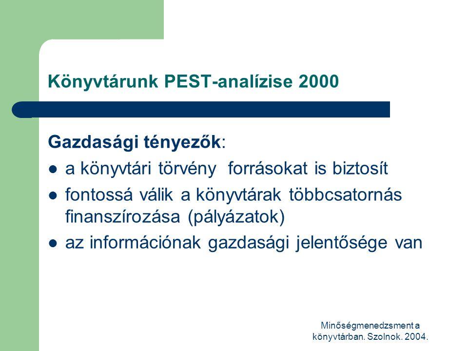 Minőségmenedzsment a könyvtárban. Szolnok. 2004. Könyvtárunk PEST-analízise 2000 Gazdasági tényezők:  a könyvtári törvény forrásokat is biztosít  fo