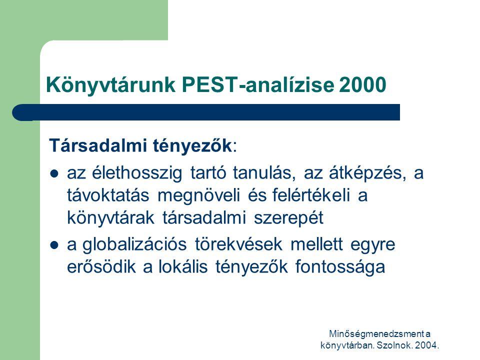 Minőségmenedzsment a könyvtárban. Szolnok. 2004. Könyvtárunk PEST-analízise 2000 Társadalmi tényezők:  az élethosszig tartó tanulás, az átképzés, a t
