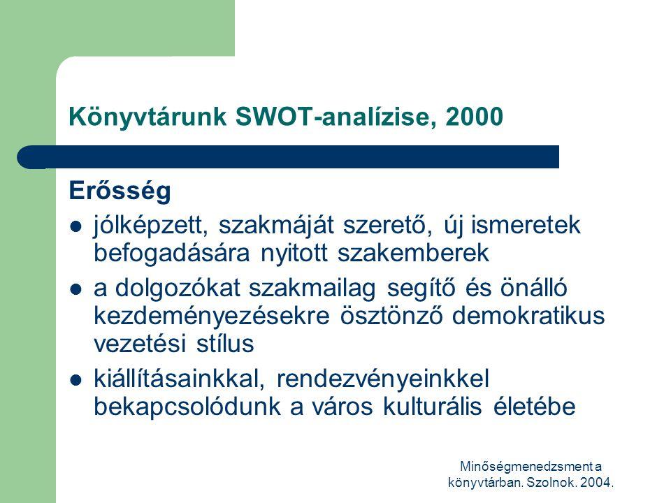 Minőségmenedzsment a könyvtárban. Szolnok. 2004. Könyvtárunk SWOT-analízise, 2000 Erősség  jólképzett, szakmáját szerető, új ismeretek befogadására n