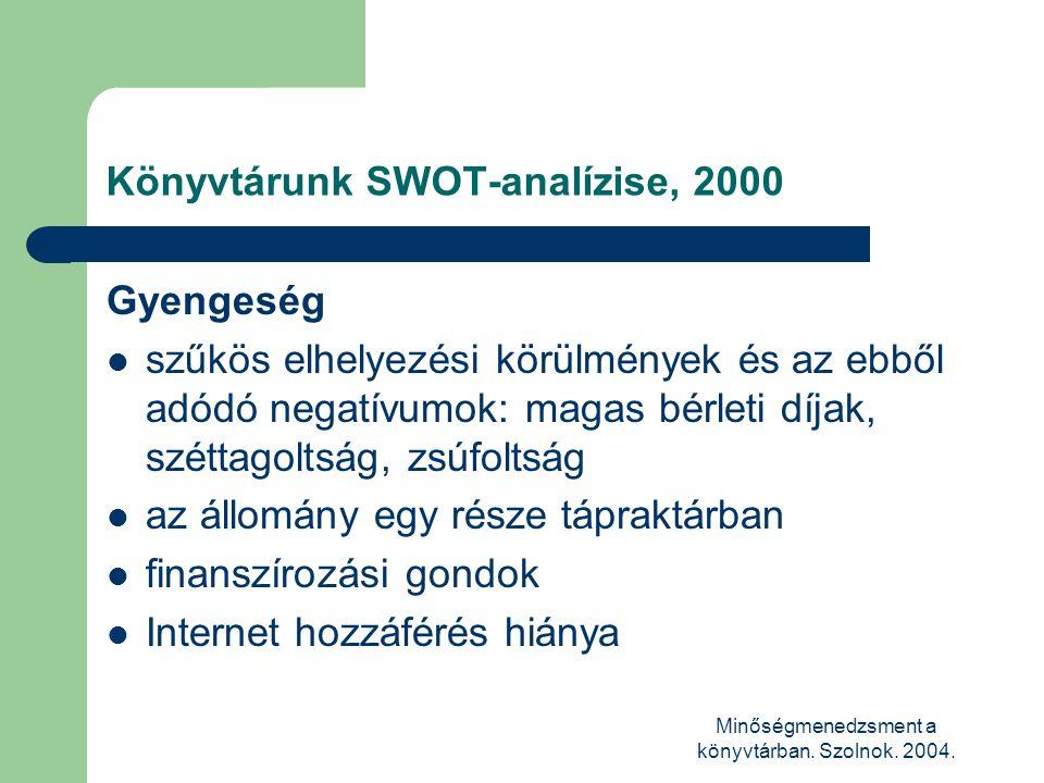 Minőségmenedzsment a könyvtárban. Szolnok. 2004. Könyvtárunk SWOT-analízise, 2000 Gyengeség  szűkös elhelyezési körülmények és az ebből adódó negatív
