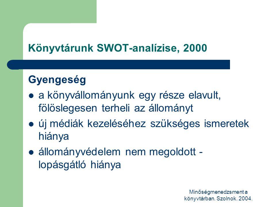 Minőségmenedzsment a könyvtárban. Szolnok. 2004. Könyvtárunk SWOT-analízise, 2000 Gyengeség  a könyvállományunk egy része elavult, fölöslegesen terhe