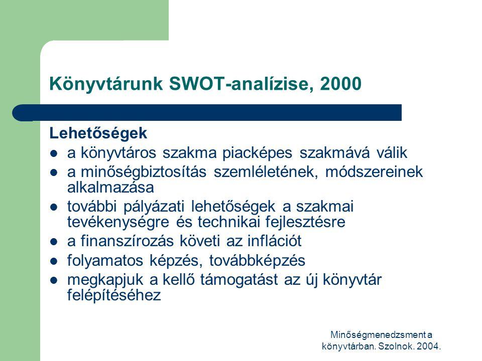 Minőségmenedzsment a könyvtárban. Szolnok. 2004. Könyvtárunk SWOT-analízise, 2000 Lehetőségek  a könyvtáros szakma piacképes szakmává válik  a minős