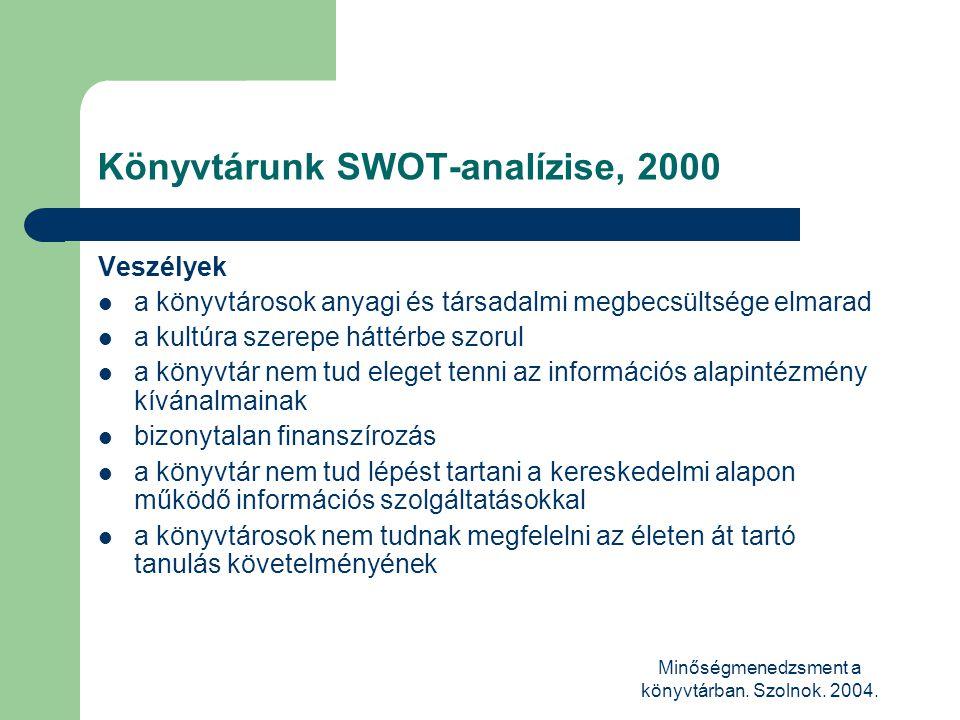 Minőségmenedzsment a könyvtárban. Szolnok. 2004. Könyvtárunk SWOT-analízise, 2000 Veszélyek  a könyvtárosok anyagi és társadalmi megbecsültsége elmar