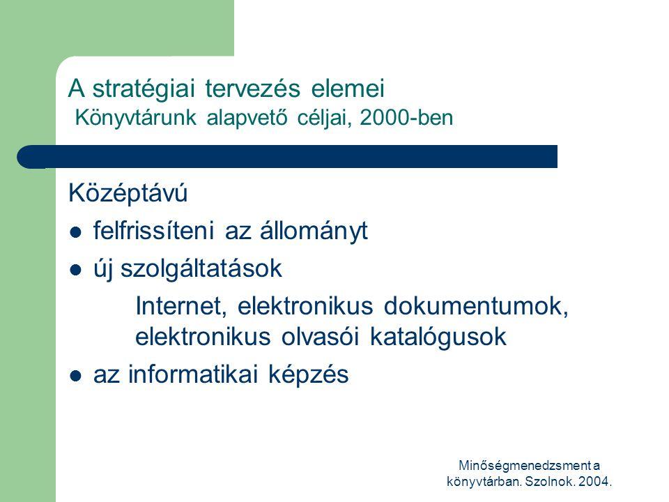 Minőségmenedzsment a könyvtárban. Szolnok. 2004. A stratégiai tervezés elemei Könyvtárunk alapvető céljai, 2000-ben Középtávú  felfrissíteni az állom