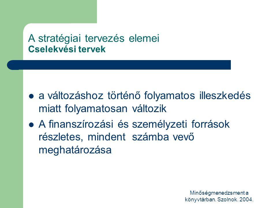 Minőségmenedzsment a könyvtárban. Szolnok. 2004. A stratégiai tervezés elemei Cselekvési tervek  a változáshoz történő folyamatos illeszkedés miatt f