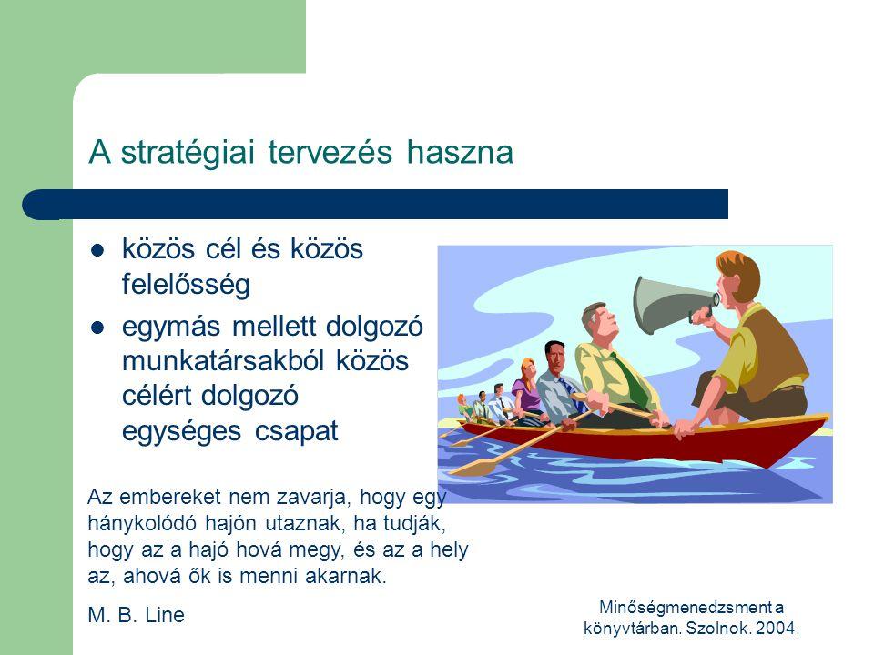 Minőségmenedzsment a könyvtárban. Szolnok. 2004. A stratégiai tervezés haszna  közös cél és közös felelősség  egymás mellett dolgozó munkatársakból