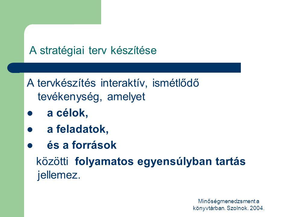 Minőségmenedzsment a könyvtárban. Szolnok. 2004. A stratégiai terv készítése A tervkészítés interaktív, ismétlődő tevékenység, amelyet  a célok,  a